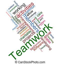 Teamwork wordcloud