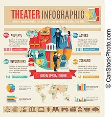 teatro, infographics, conjunto
