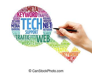 Tech support Key word cloud