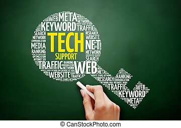 Tech support key word cloud collage