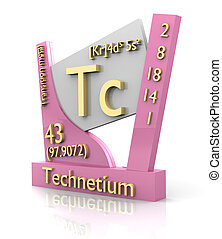 Technetium form Periodic Table of Elements - V2
