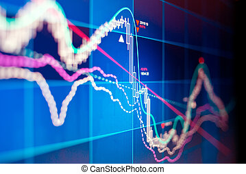 Technical Business Stock Chart