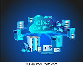 technológia, hálózat, felhő, kiszámít