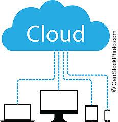 technologia, chmura, tło
