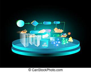 technologia, handlowy, proces