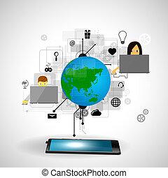 technologia, internet