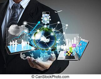 technologia, siła robocza