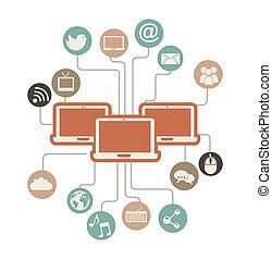 technological network