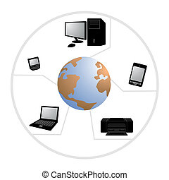 technologie, ikone