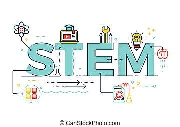 technologie, ingénierie, -, science, tige, mathématiques