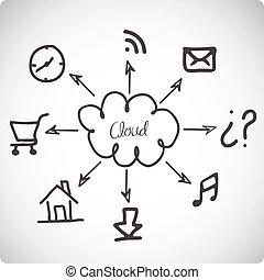 technologie, kommunikation
