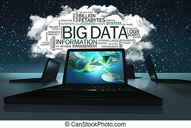 Word Cloud with Terms of Big Data - Technologie Word Cloud ...
