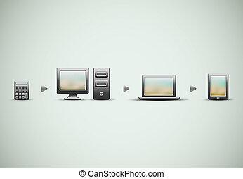 technologique, progrès