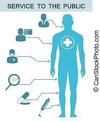 technology and science medical