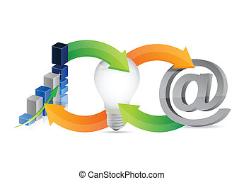 technology business idea cycle illustration design over a ...
