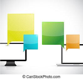 Technology communication message bubbles