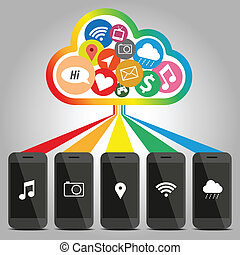 Technology of Smart phone with cloud concept