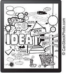 technology tab or pad with design of idea concept