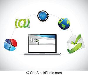 technology web solutions for marketing. illustration design...