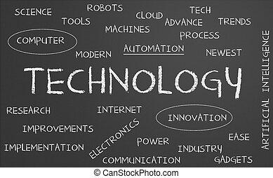 Technology word