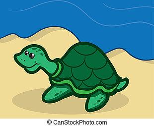 tecken, sköldpadda