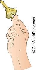 tecla, mão