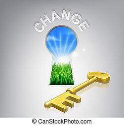 tecla, mudança