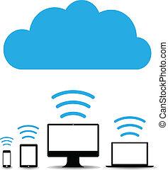 tecnología, nube, plano de fondo