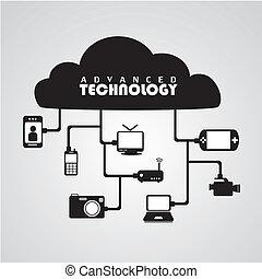 tecnologia avançada