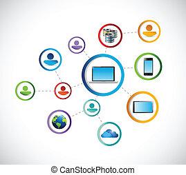 tecnologia, connection., ilustração, pessoas