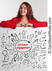 tecnologia, internet, negócio, e, marketing., jovem, mulher negócio, escrita, word:, cliente, engagement.