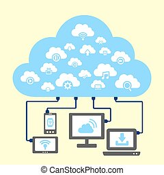 tecnologia, nuvem, computando