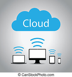 tecnologia, nuvem, fundo