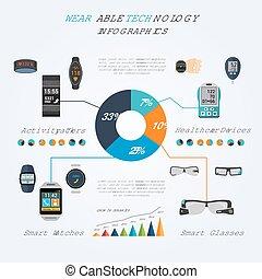 tecnologia, wearable, infographics