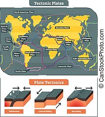 Tectonic Plates world map collection, vector diagram