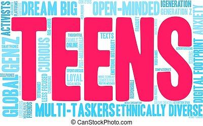 Teens Word Cloud