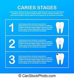 teeth., 開発, 歯科 心配, 健康, illustration., concept., ベクトル, caries., ステージ