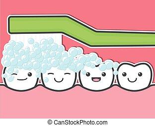 teeth brushing with toothbrush.