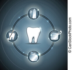 Teeth health care advices