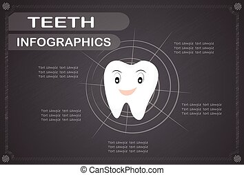 Teeth  infographics, Vector illustration.