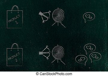 tegen, reacties, product, doel, bereikte, kavels, positief, ...