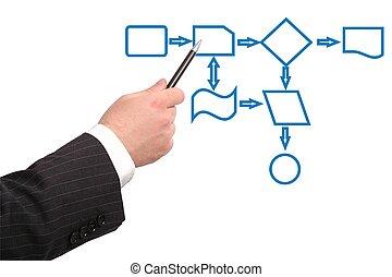 teken, diagram, hand