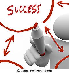 tekening, succes, flowchart, boord aan
