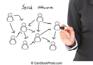 tekening, whiteboard, netwerk, structuur, sociaal