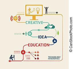 teknologi, design, pictogram, mall, /, kan, vara, använd,...