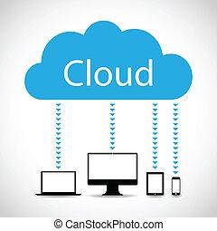 teknologi, moln, bakgrund