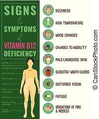tekort, b12, vitamine