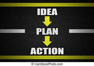 tekst, idee, oppervlakte, verkeer, plan, actie, straat