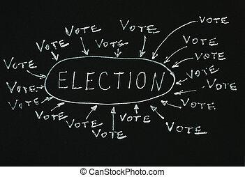 tekst, op, ontvangenis, verkiezingen, black
