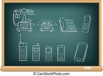 teléfono, evolución, tabla